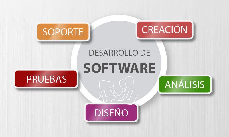 desarrollo-software-ecr365.cloud